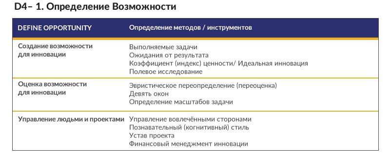 Russian-D4-1