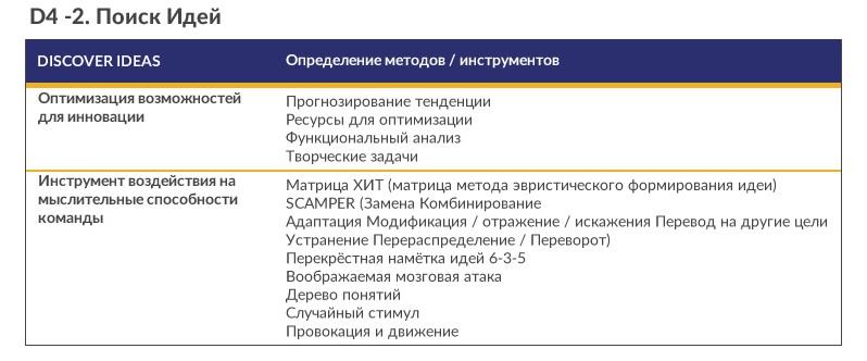 Russian-D4-2