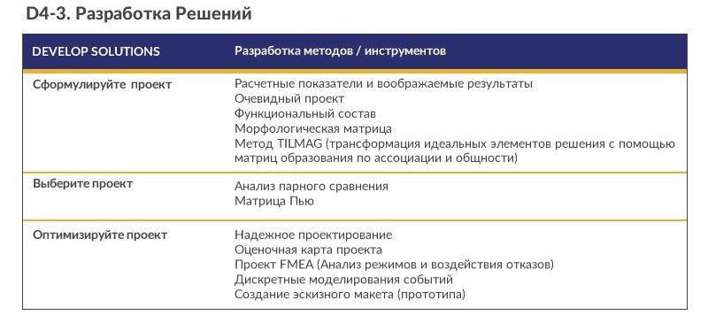 Russian-D4-3