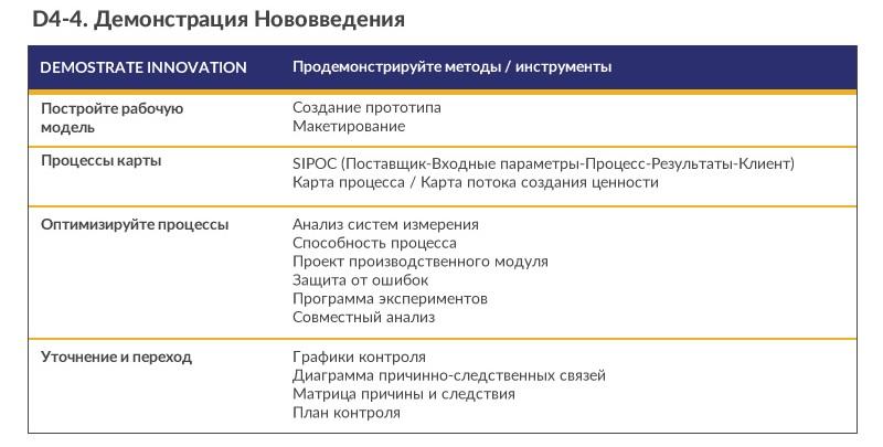 Russian-D4-4